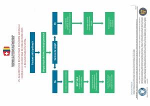 25. Algoritmi Resuscitare-page-004