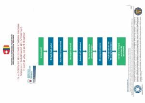 25. Algoritmi Resuscitare-page-007